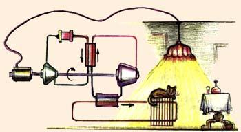Cхема теплового двигателя